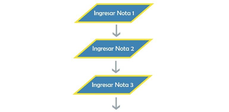 Cmo lo hago cmo hacer un diagrama de flujo flujo 2 final ccuart Choice Image