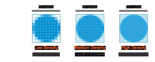 pixel-density-3